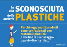 Perché oggi molti prodotti sono confezionati con materiali plastici? E che fine fa l'imballaggio quando diventa rifiuto? Scoprilo attraverso infografiche e esempi utili #scuolesuperiori #scuolemedie